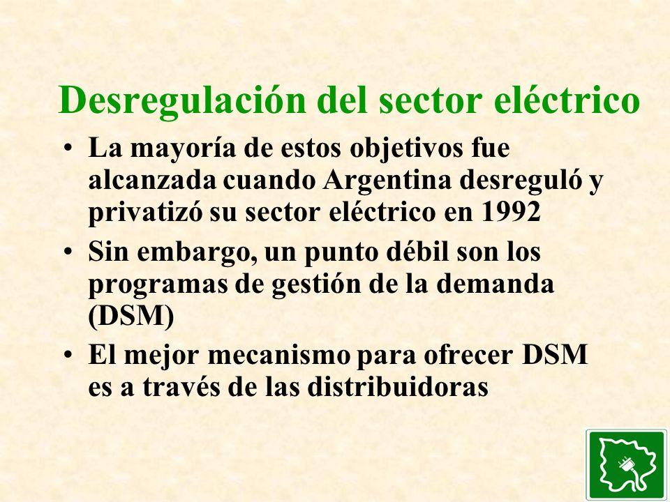 Desregulación del sector eléctrico