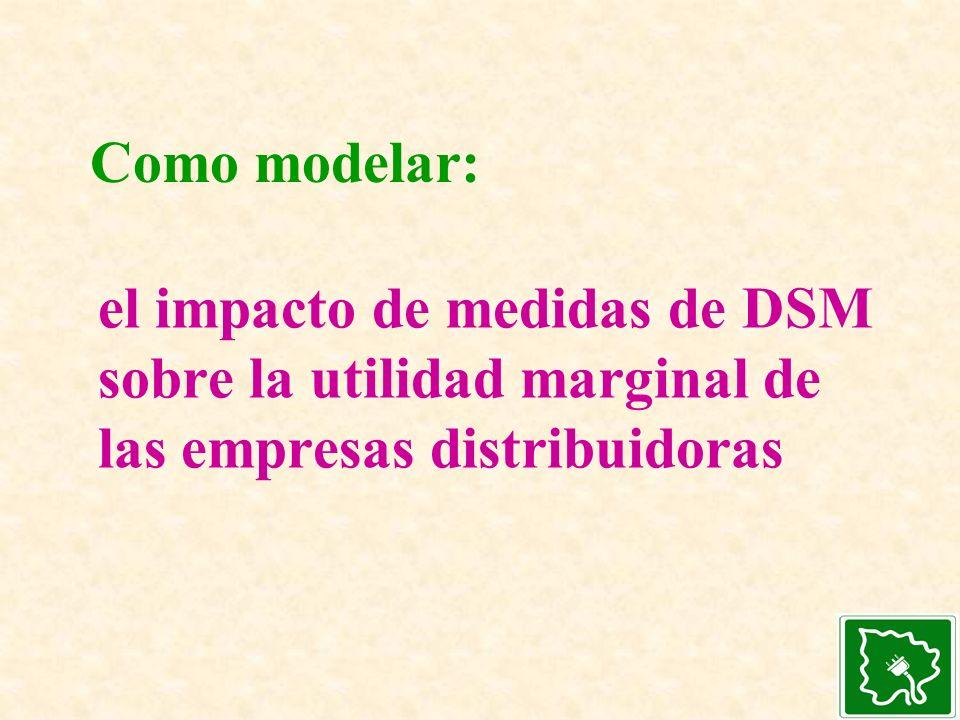 Como modelar: el impacto de medidas de DSM sobre la utilidad marginal de las empresas distribuidoras.
