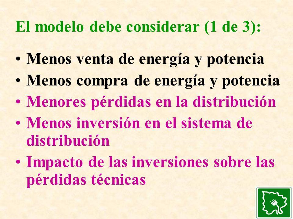El modelo debe considerar (1 de 3):