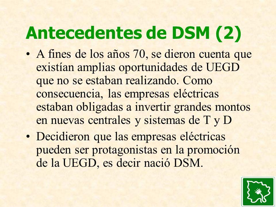 Antecedentes de DSM (2)