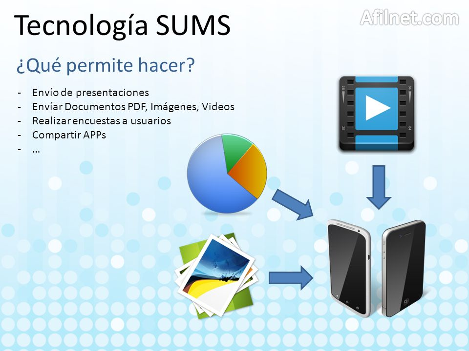 Tecnología SUMS Afilnet.com ¿Qué permite hacer