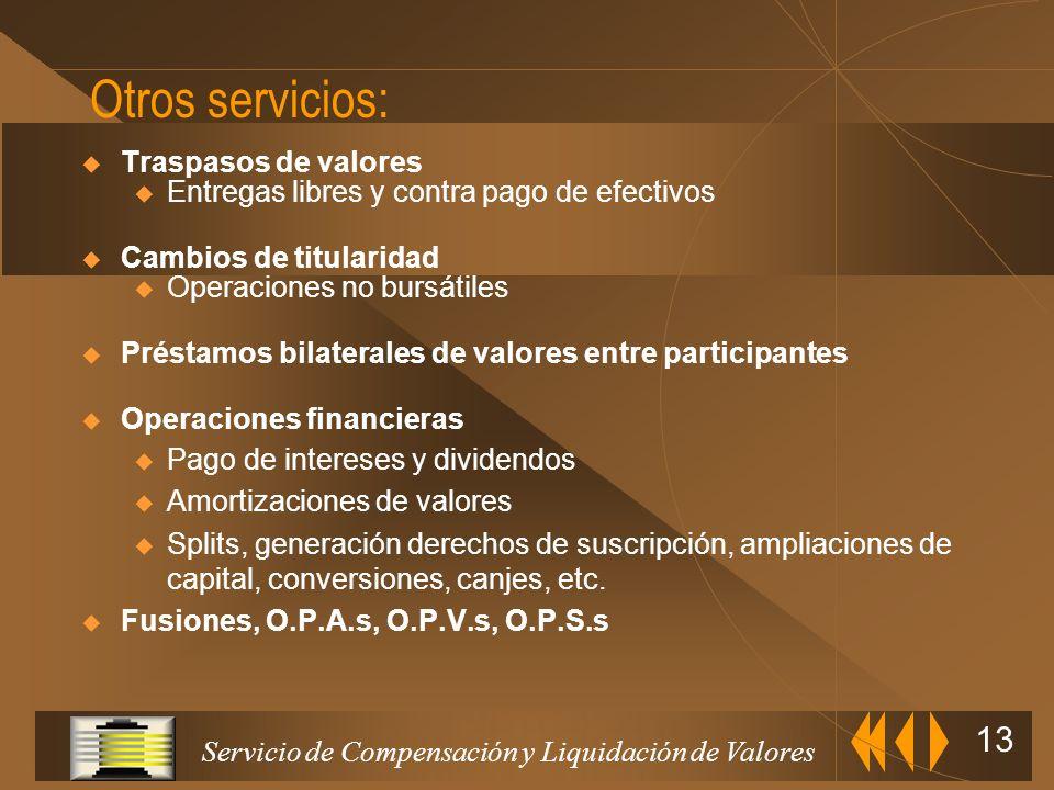 Otros servicios: Traspasos de valores