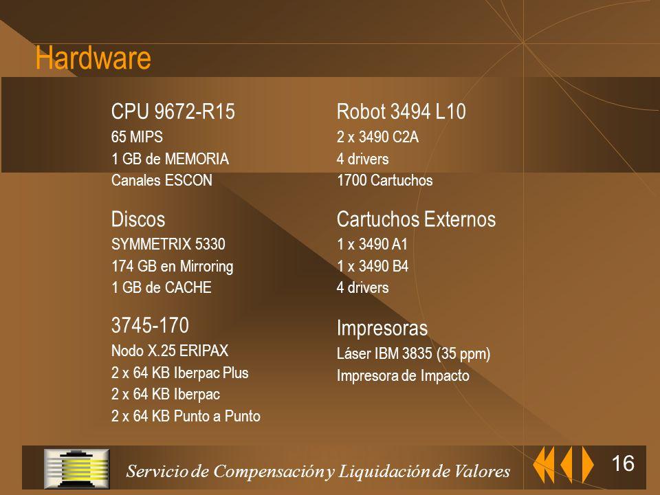Hardware CPU 9672-R15 Robot 3494 L10 Discos Cartuchos Externos