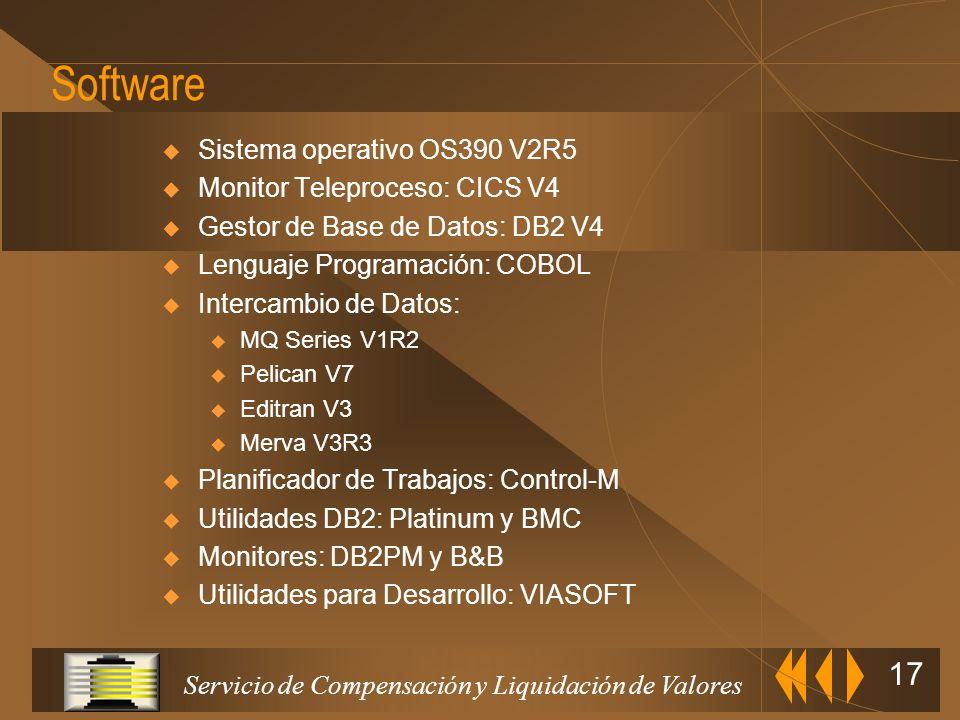 Software Sistema operativo OS390 V2R5 Monitor Teleproceso: CICS V4