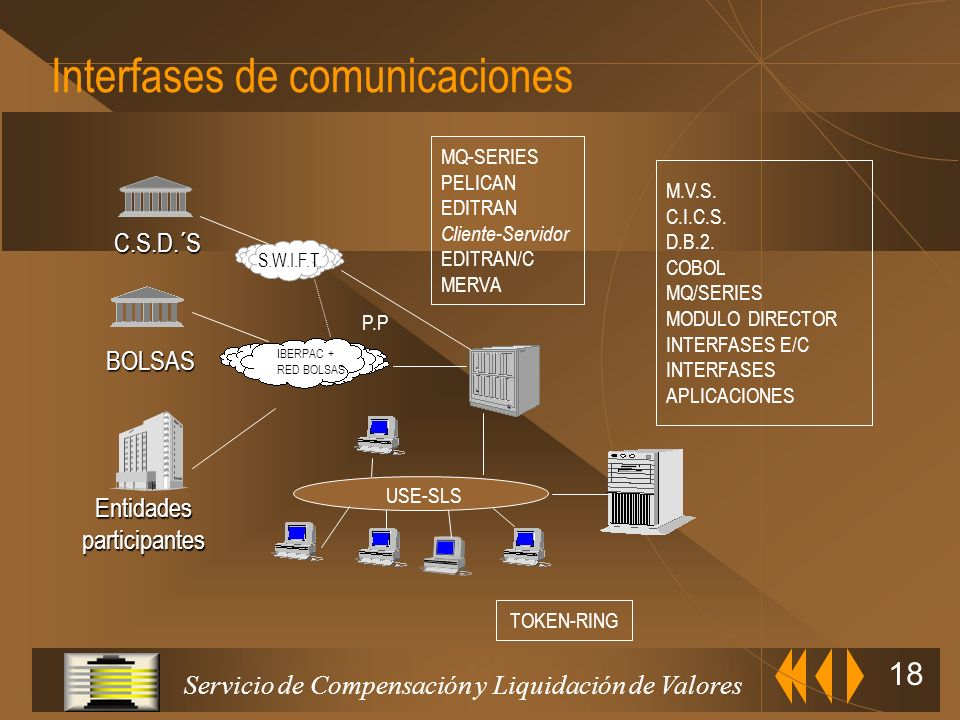 Interfases de comunicaciones