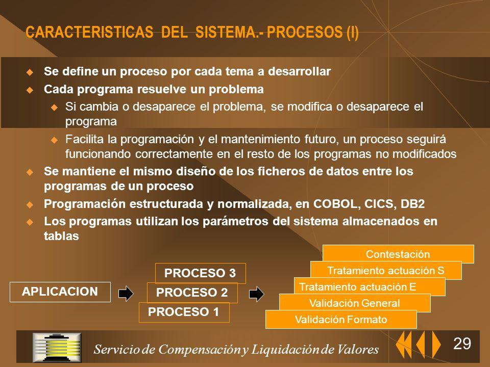 CARACTERISTICAS DEL SISTEMA.- PROCESOS (I)