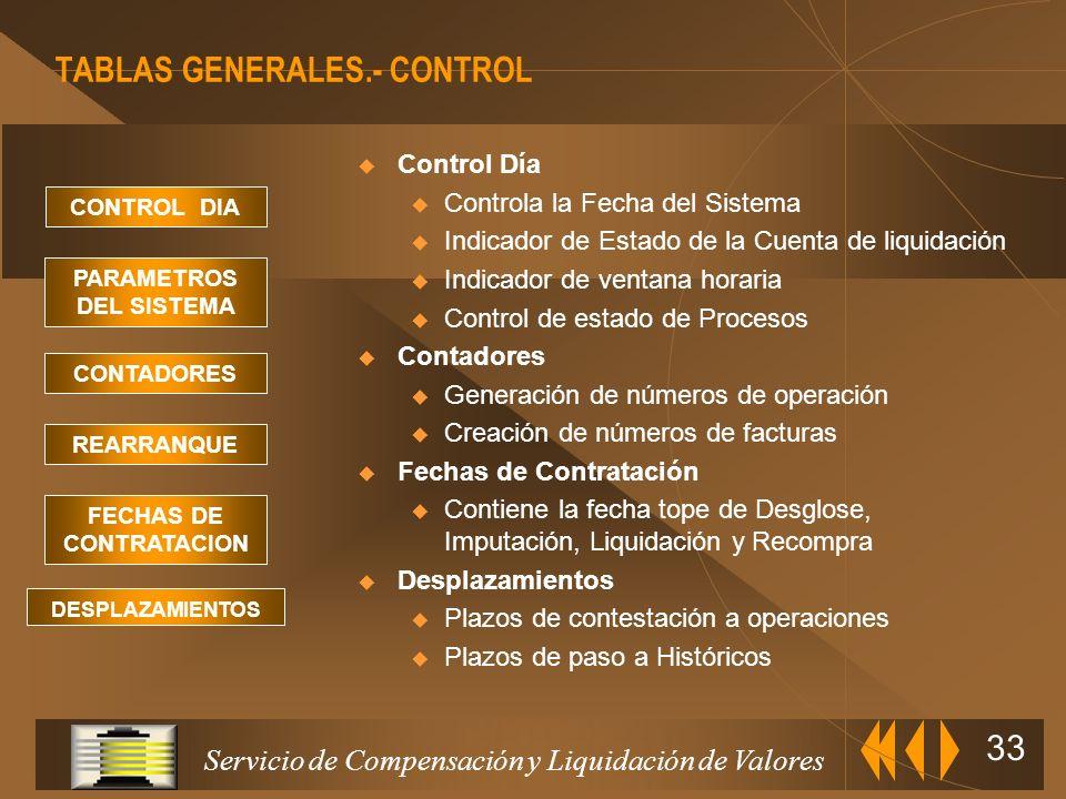 TABLAS GENERALES.- CONTROL