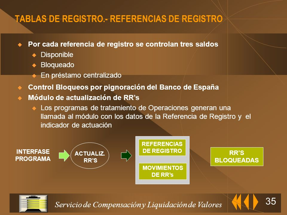 TABLAS DE REGISTRO.- REFERENCIAS DE REGISTRO