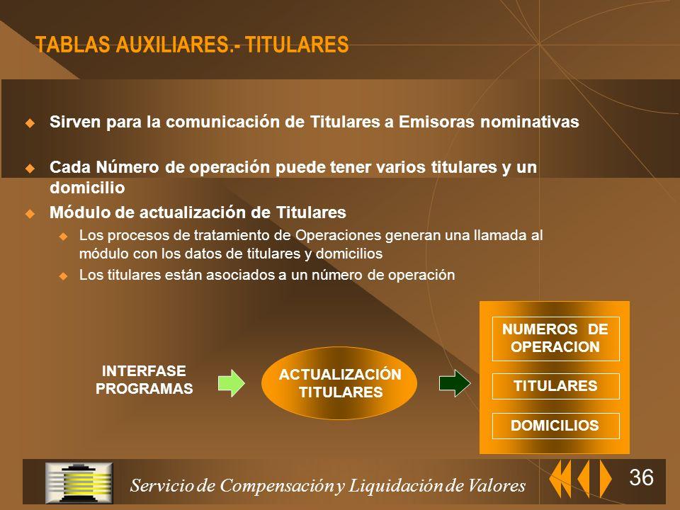 TABLAS AUXILIARES.- TITULARES