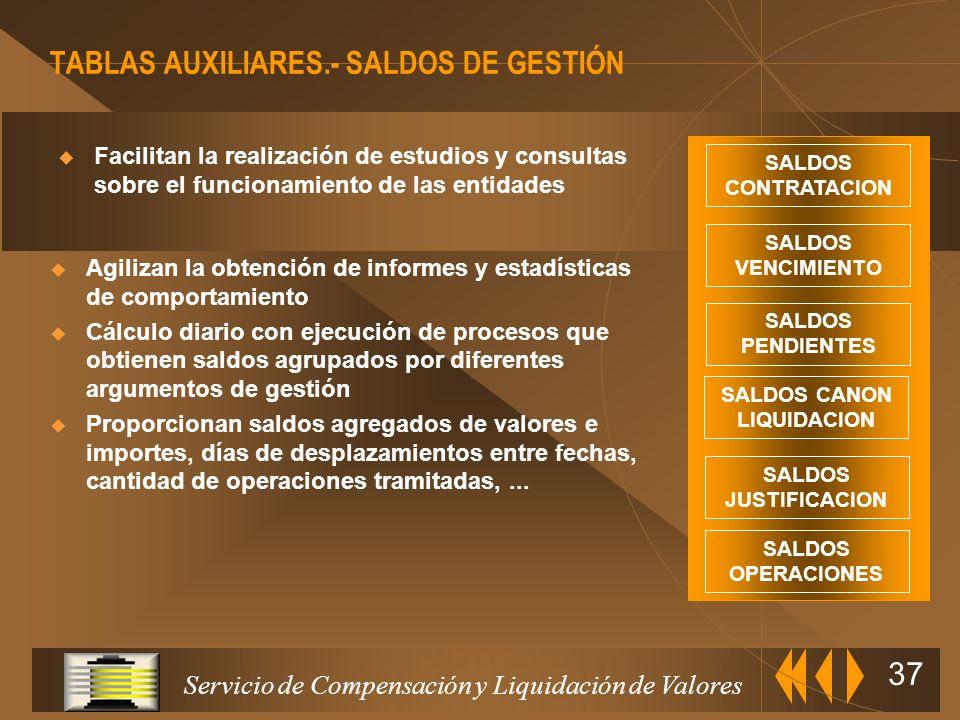TABLAS AUXILIARES.- SALDOS DE GESTIÓN