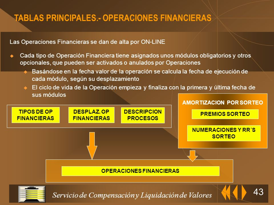 TABLAS PRINCIPALES.- OPERACIONES FINANCIERAS
