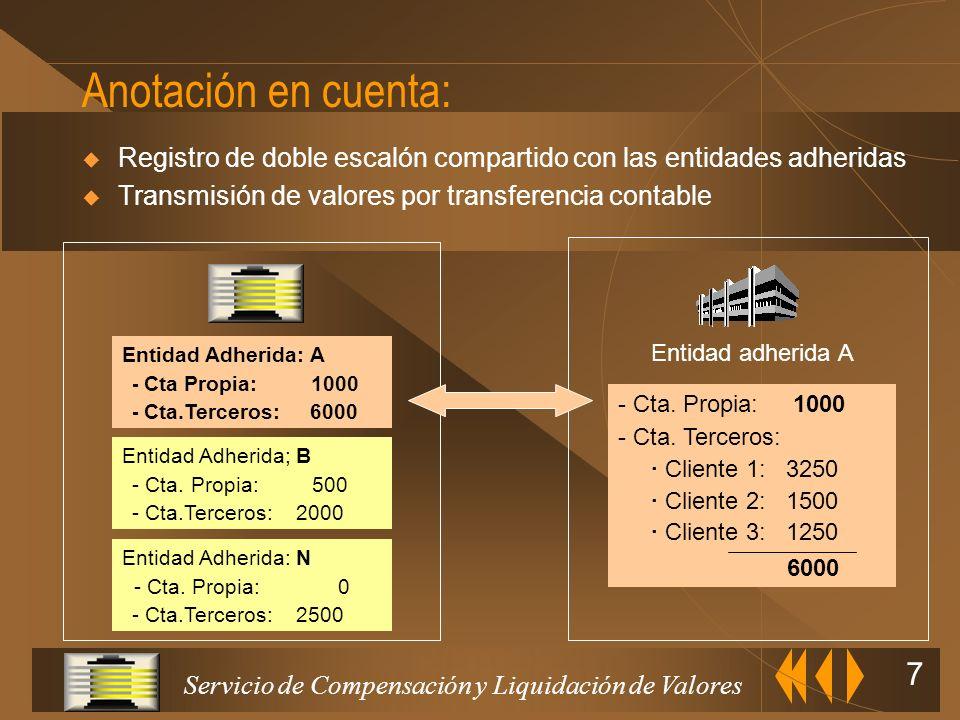 Anotación en cuenta: Registro de doble escalón compartido con las entidades adheridas. Transmisión de valores por transferencia contable.
