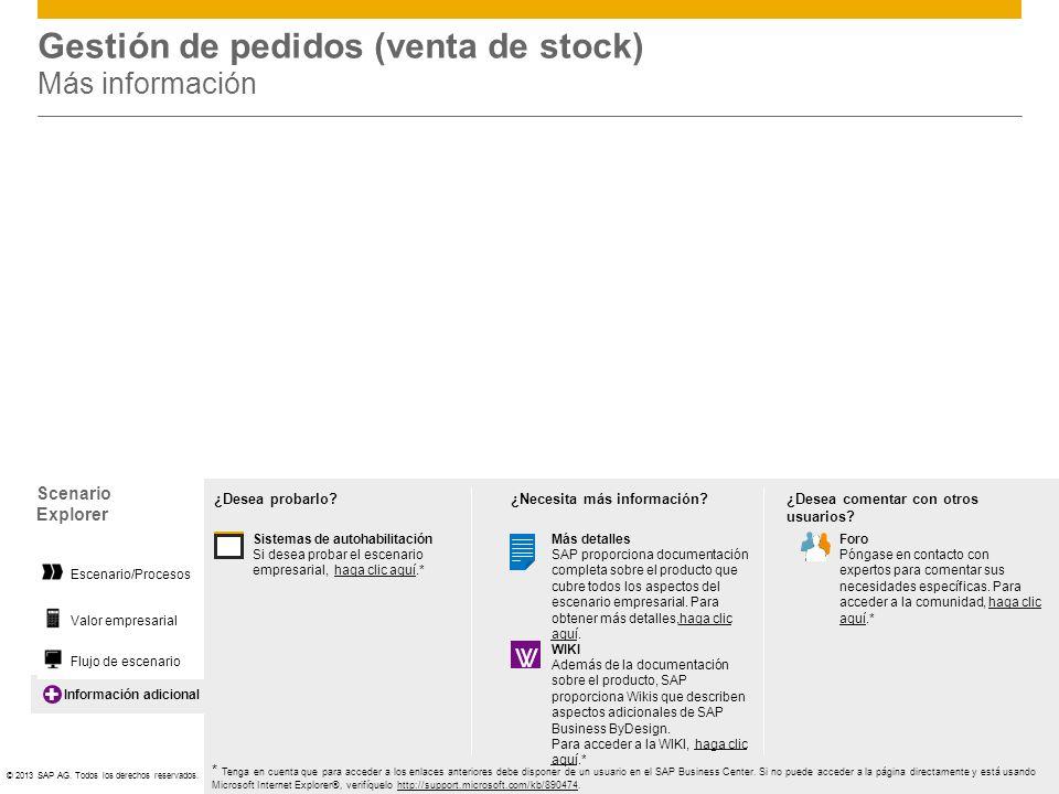 Gestión de pedidos (venta de stock) Más información