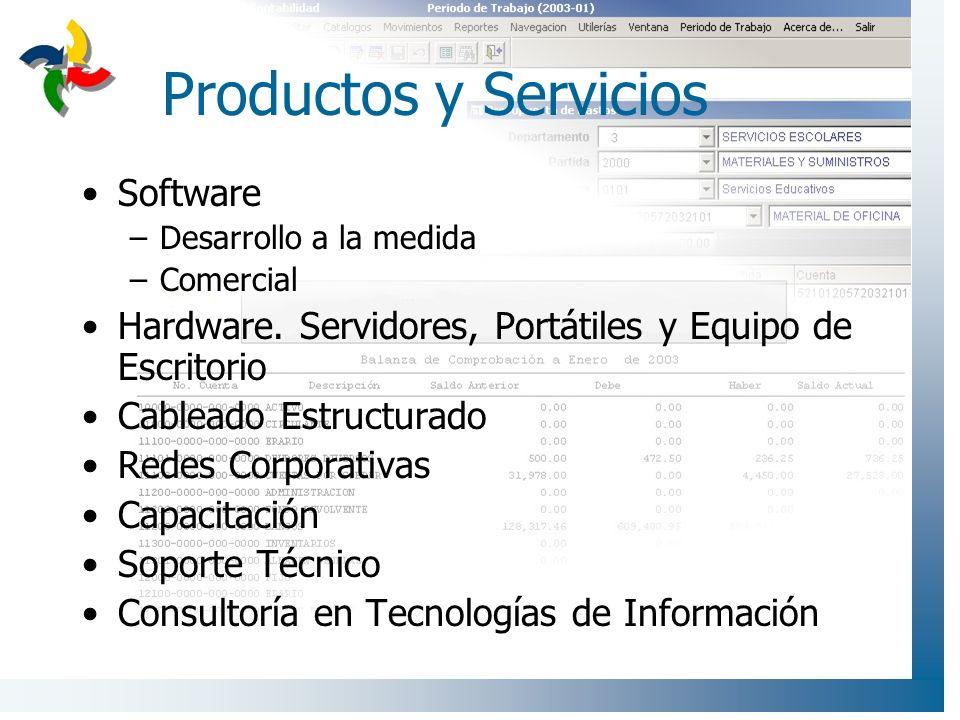 Productos y Servicios Software