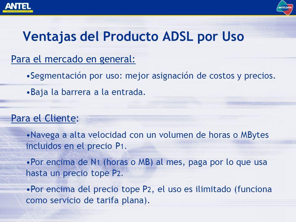 Ventajas del Producto ADSL por Uso