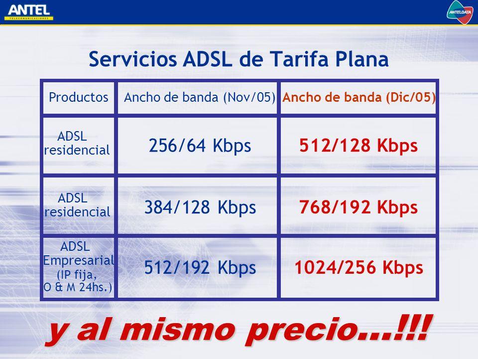 Servicios ADSL de Tarifa Plana