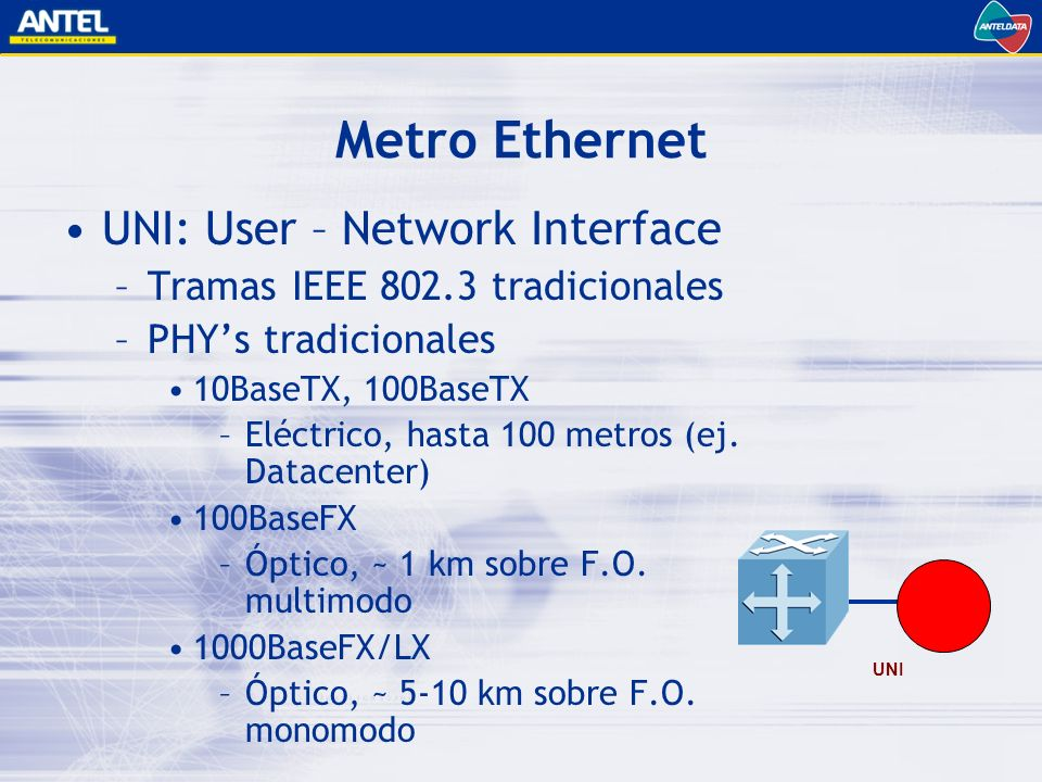 Metro Ethernet UNI: User – Network Interface