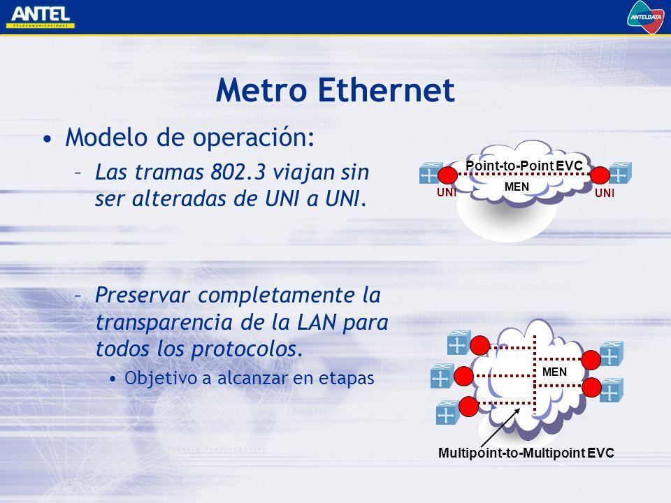 Metro Ethernet Modelo de operación: