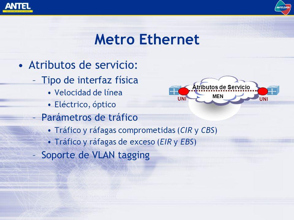 Metro Ethernet Atributos de servicio: Tipo de interfaz física