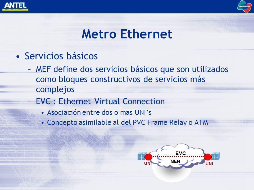 Metro Ethernet Servicios básicos