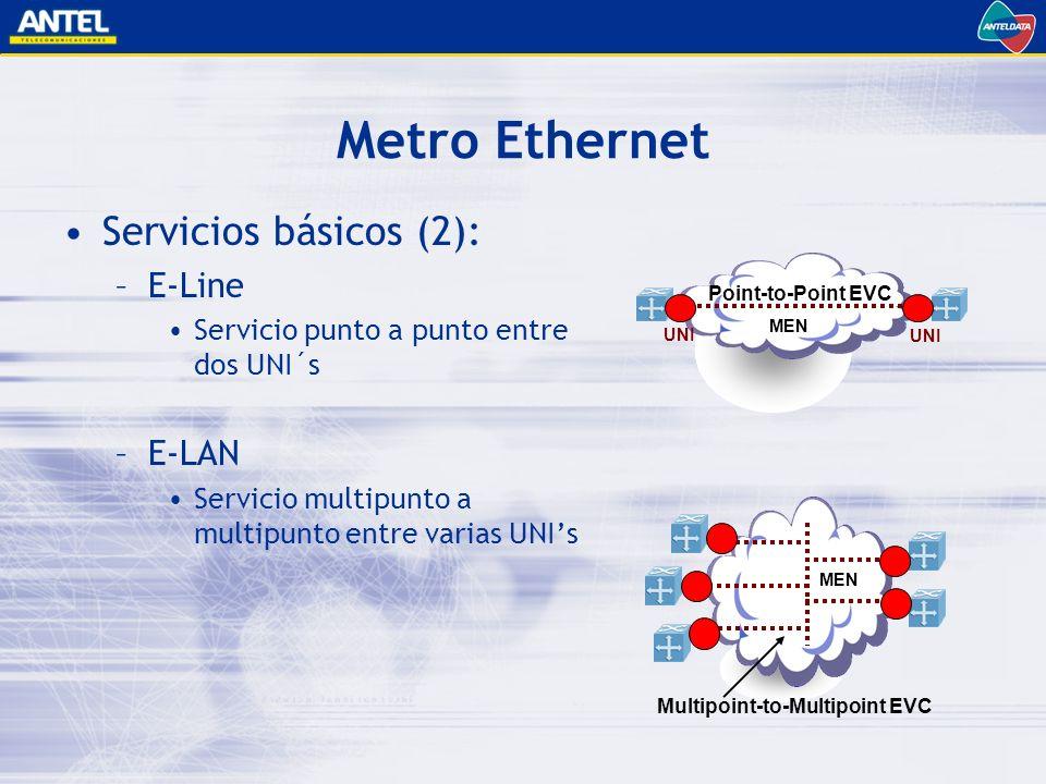 Metro Ethernet Servicios básicos (2): E-Line E-LAN