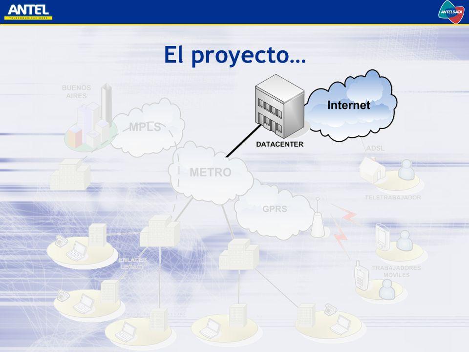 El proyecto…