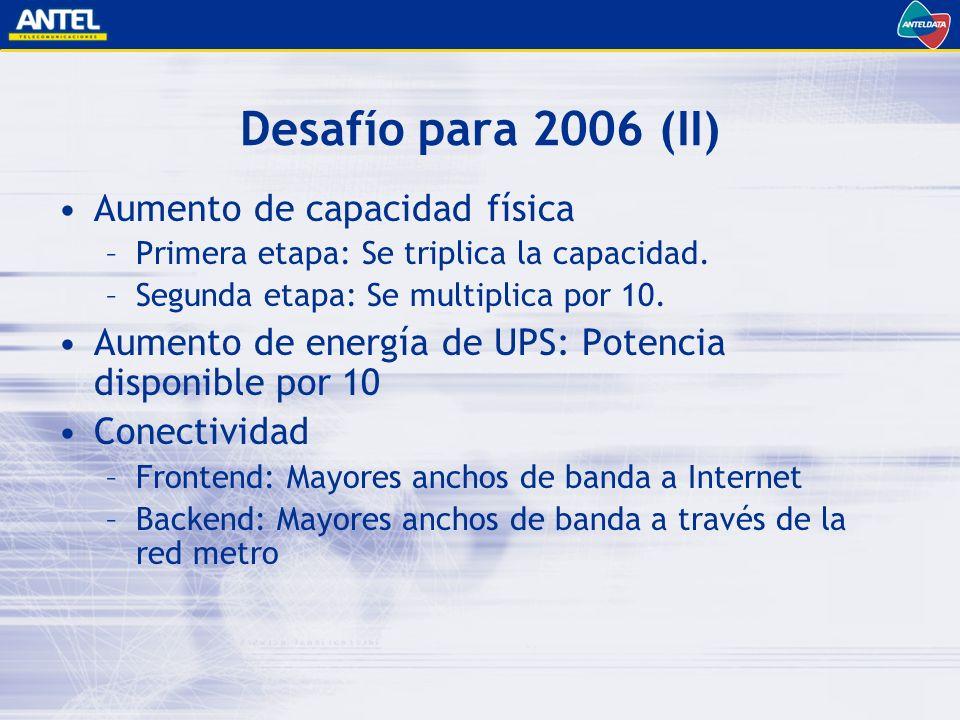 Desafío para 2006 (II) Aumento de capacidad física