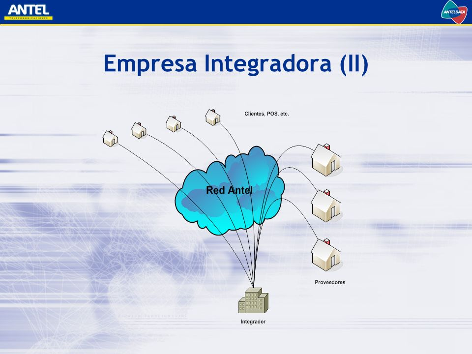 Empresa Integradora (II)