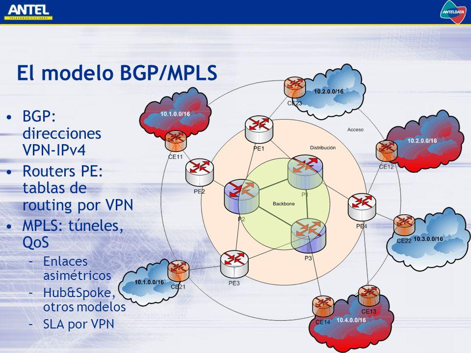 El modelo BGP/MPLS BGP: direcciones VPN-IPv4