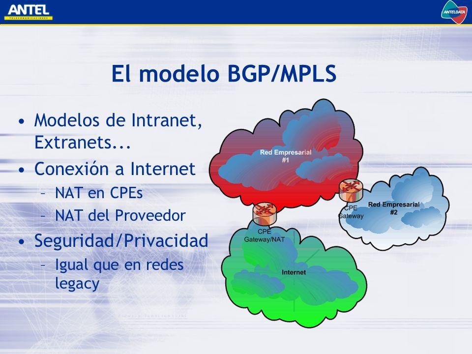 El modelo BGP/MPLS Modelos de Intranet, Extranets...