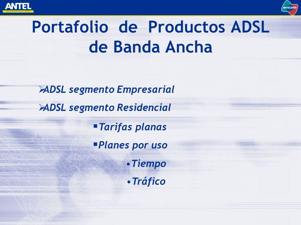 Portafolio de Productos ADSL de Banda Ancha