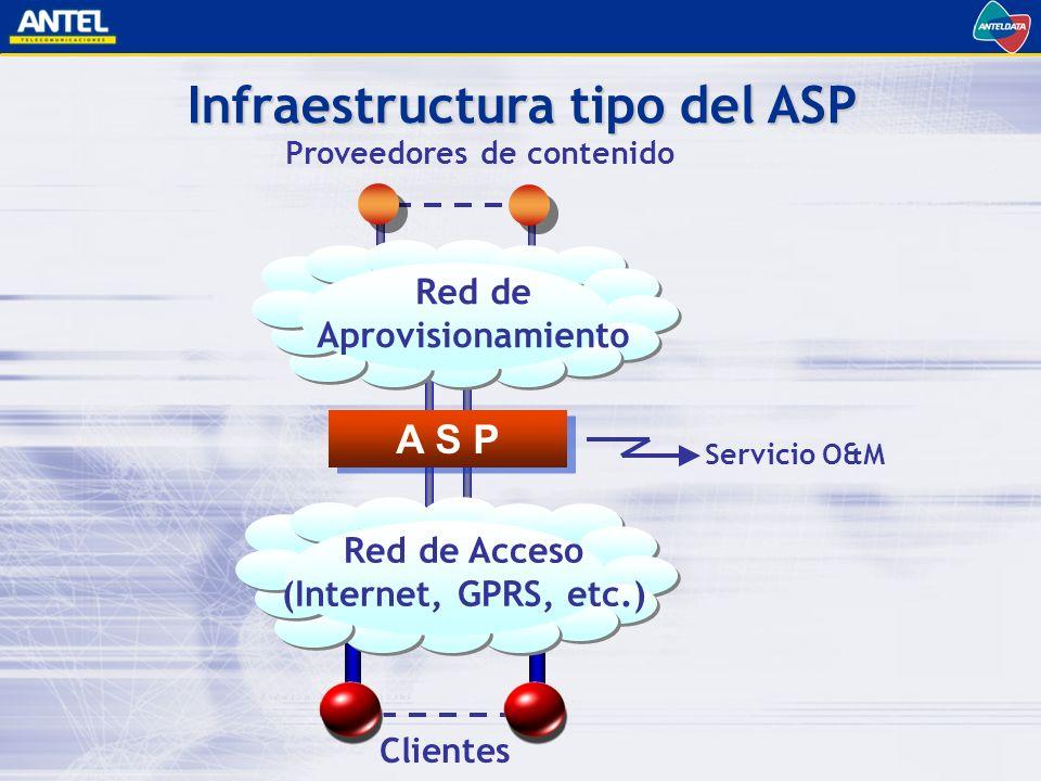 Infraestructura tipo del ASP Proveedores de contenido