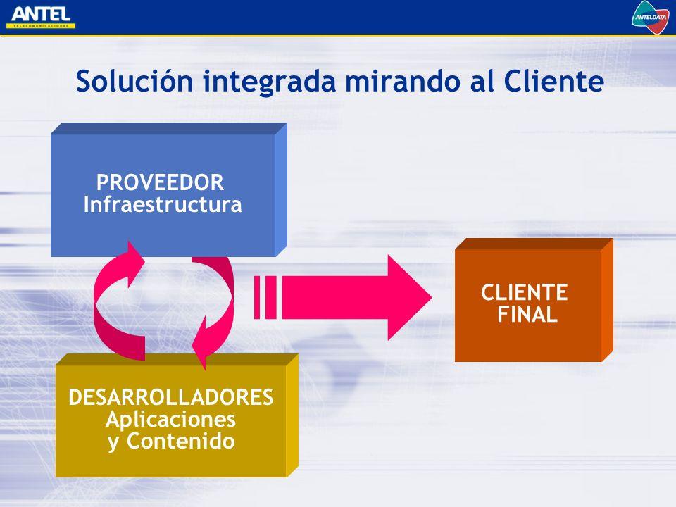 Solución integrada mirando al Cliente