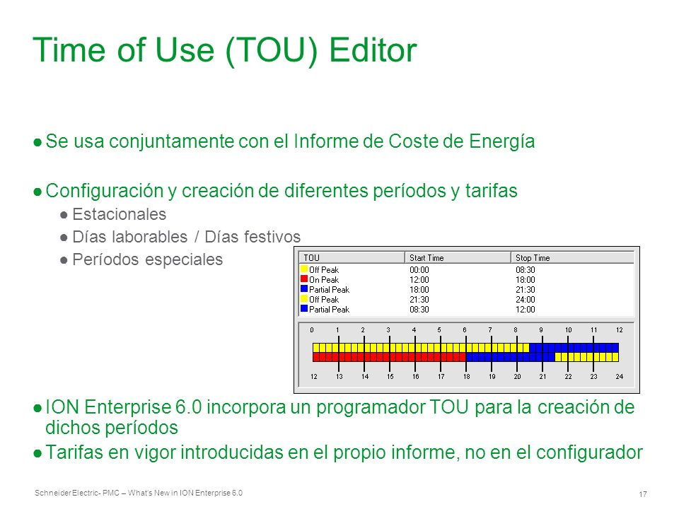 Time of Use (TOU) Editor