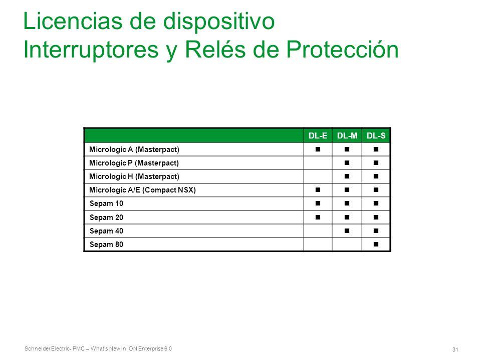 Licencias de dispositivo Interruptores y Relés de Protección