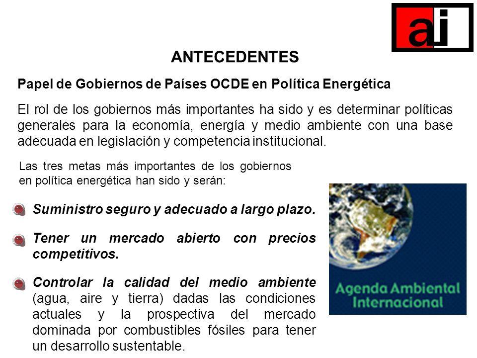 ANTECEDENTES Papel de Gobiernos de Países OCDE en Política Energética