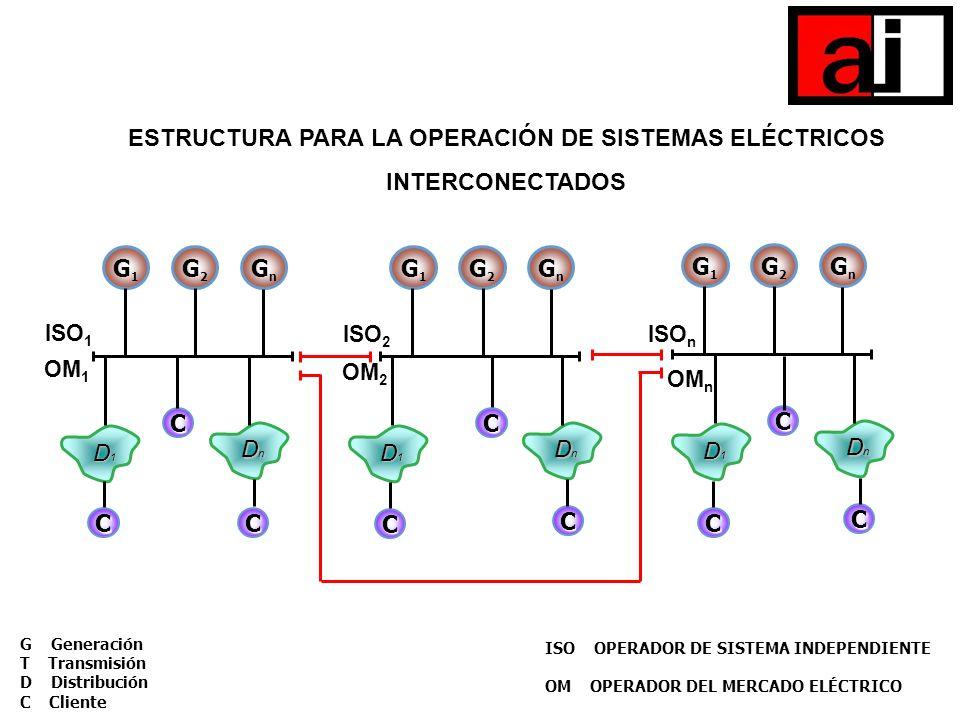 ESTRUCTURA PARA LA OPERACIÓN DE SISTEMAS ELÉCTRICOS