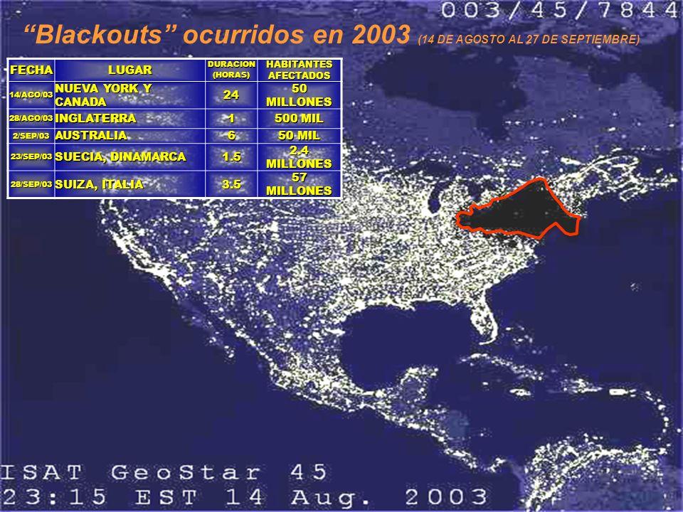 Blackouts ocurridos en 2003 (14 DE AGOSTO AL 27 DE SEPTIEMBRE)
