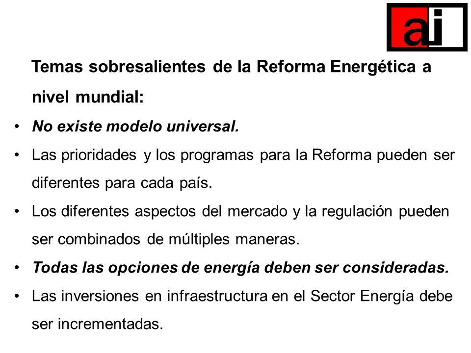 Temas sobresalientes de la Reforma Energética a nivel mundial: