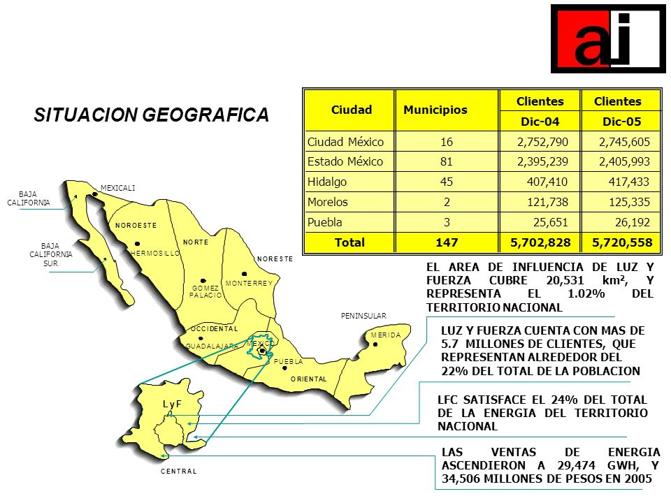 SITUACION GEOGRAFICA Clientes Dic-04 Ciudad México 16 2,752,790