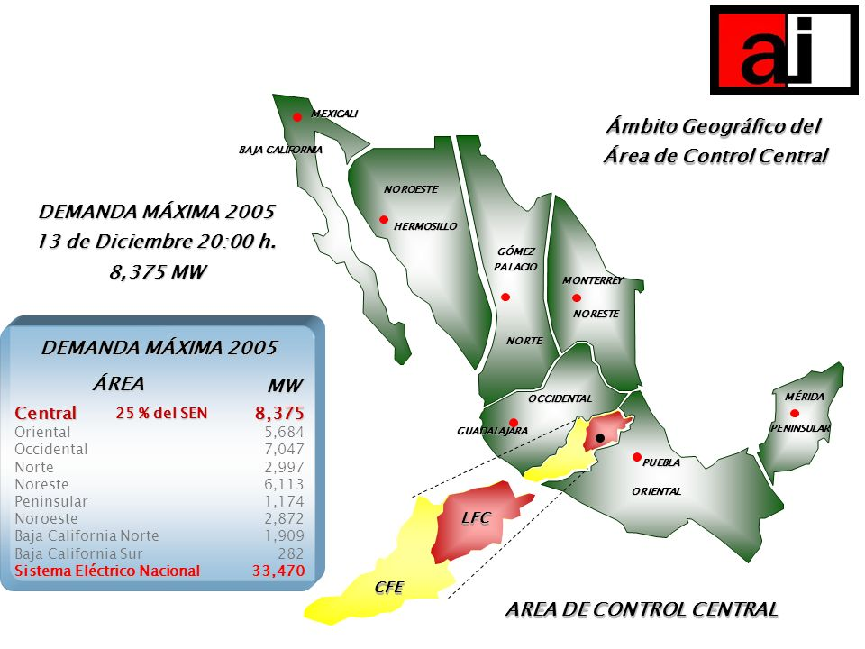 Área de Control Central AREA DE CONTROL CENTRAL
