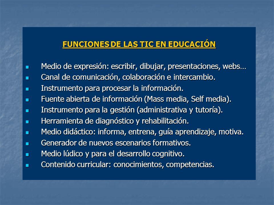 FUNCIONES DE LAS TIC EN EDUCACIÓN
