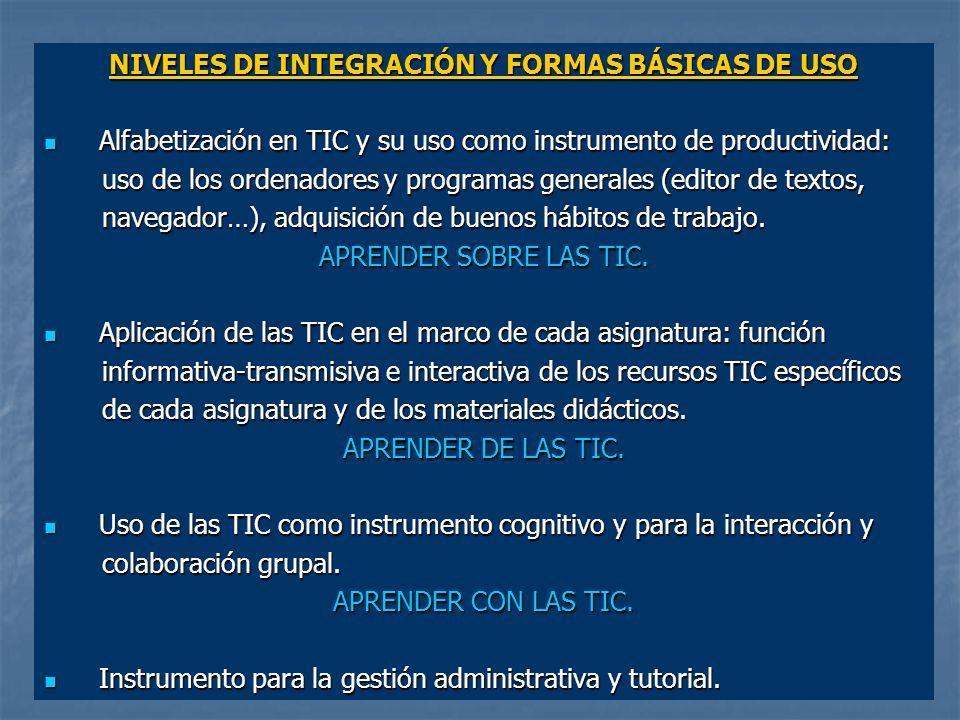 NIVELES DE INTEGRACIÓN Y FORMAS BÁSICAS DE USO