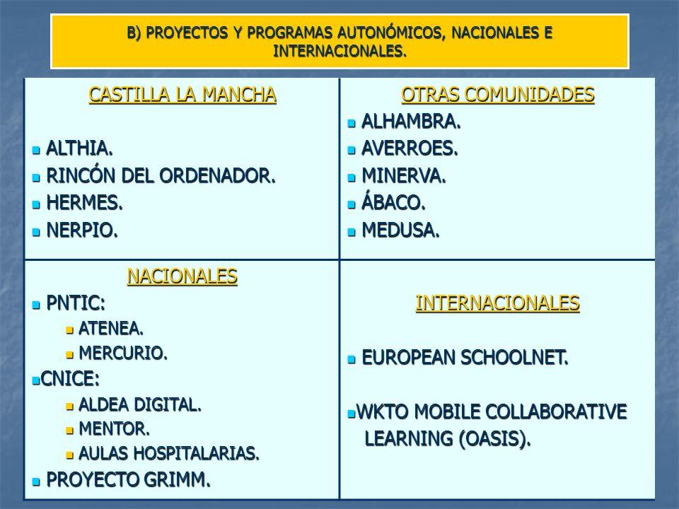 B) PROYECTOS Y PROGRAMAS AUTONÓMICOS, NACIONALES E INTERNACIONALES.