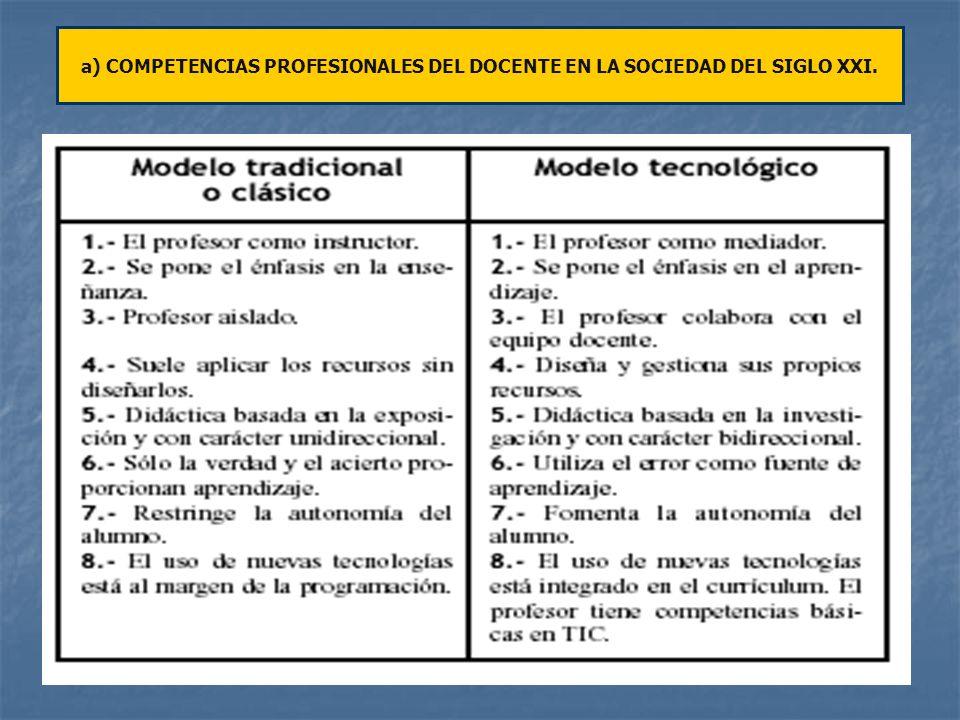 a) COMPETENCIAS PROFESIONALES DEL DOCENTE EN LA SOCIEDAD DEL SIGLO XXI.
