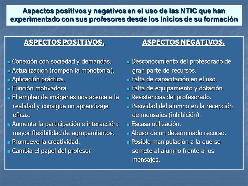 Aspectos positivos y negativos en el uso de las NTIC que han experimentado con sus profesores desde los inicios de su formación