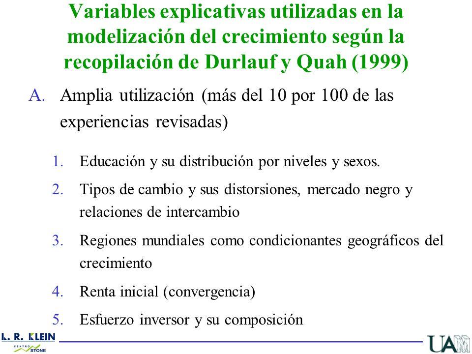 Variables explicativas utilizadas en la modelización del crecimiento según la recopilación de Durlauf y Quah (1999)