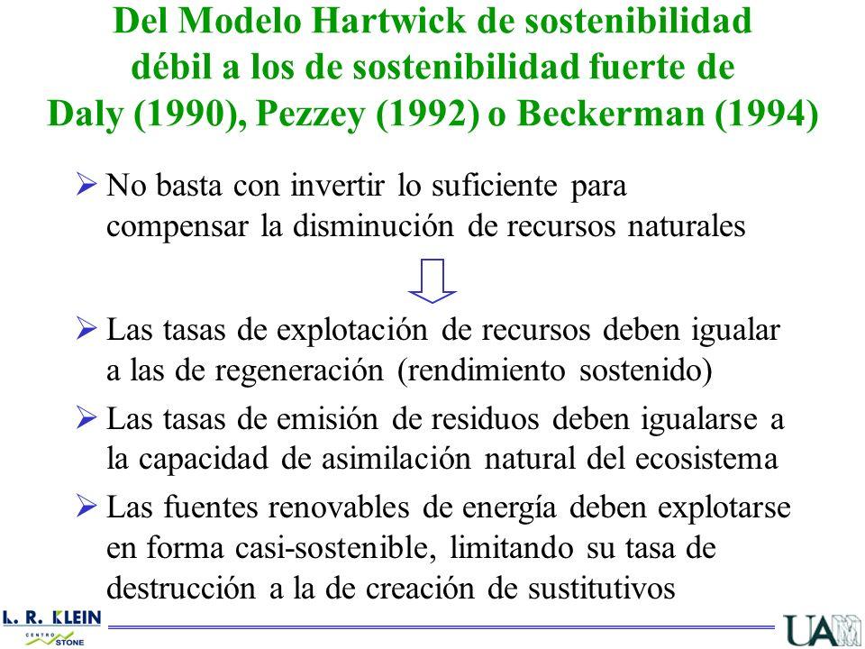 Del Modelo Hartwick de sostenibilidad débil a los de sostenibilidad fuerte de Daly (1990), Pezzey (1992) o Beckerman (1994)