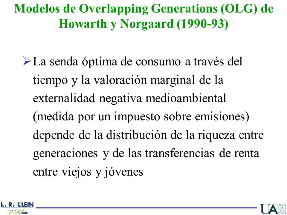 Modelos de Overlapping Generations (OLG) de Howarth y Norgaard (1990-93)