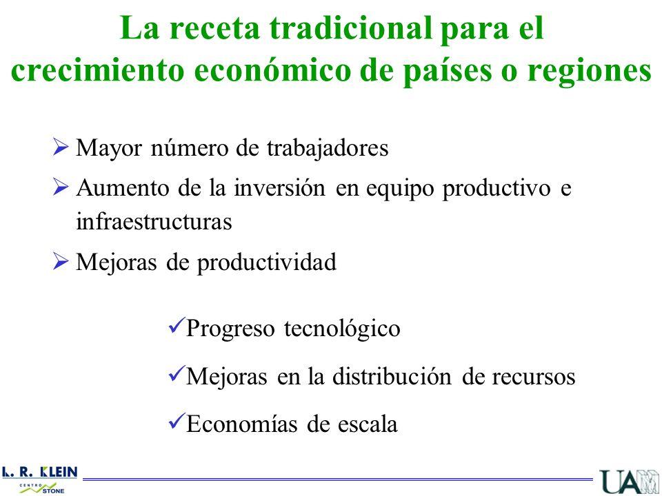 La receta tradicional para el crecimiento económico de países o regiones